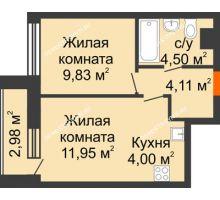 2 комнатная квартира 35,88 м², ЖК Каскад на Путейской - планировка
